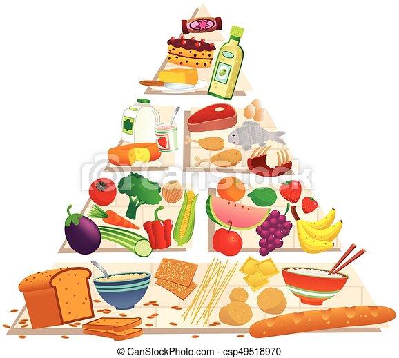 Food pyramid - csp49518970