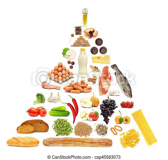 Food Pyramid - csp45563073