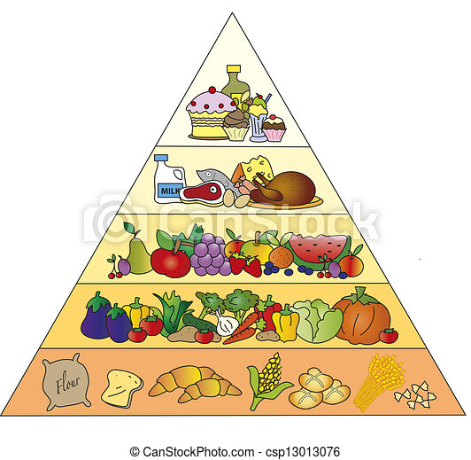 illustration of food pyramid isolated stock illustrations search rh canstockphoto com food pyramid clipart Food Groups Clip Art