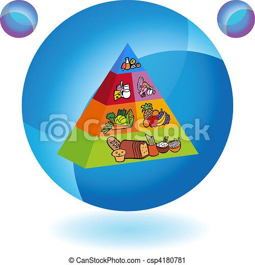 Food Pyramid - csp4180781