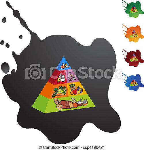 Food Pyramid - csp4198421