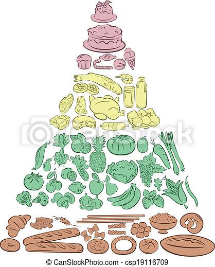 Food Pyramid - csp19116709