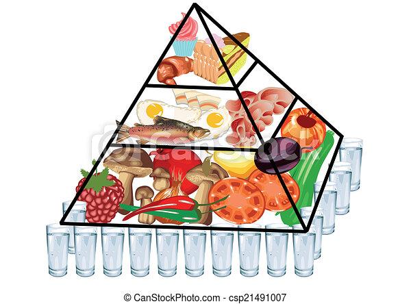 food pyramid - csp21491007