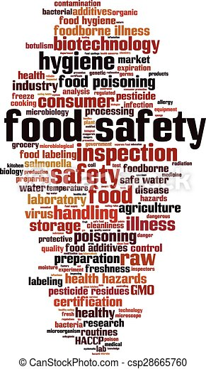 Food safety-vertical converted.eps. Food safety word ...