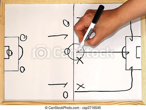 Footballsoccer Diagram Diagram Of A Football Or Soccer Strategy