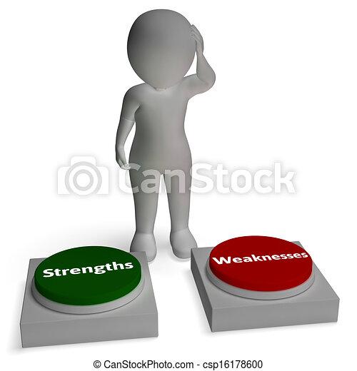 força, fraqueza, fraquezas, botões, strengths, ou, mostra - csp16178600