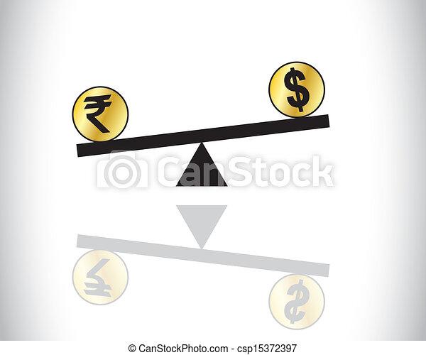 Forex indian rupee vs dollar