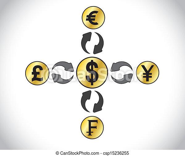 5 majors forex