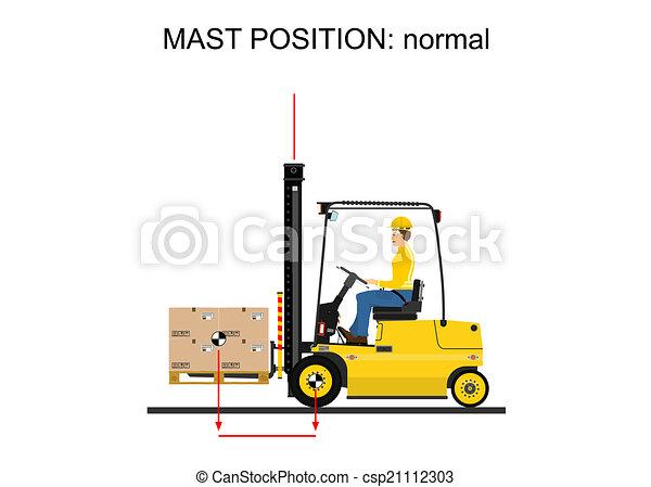 Forklift - csp21112303