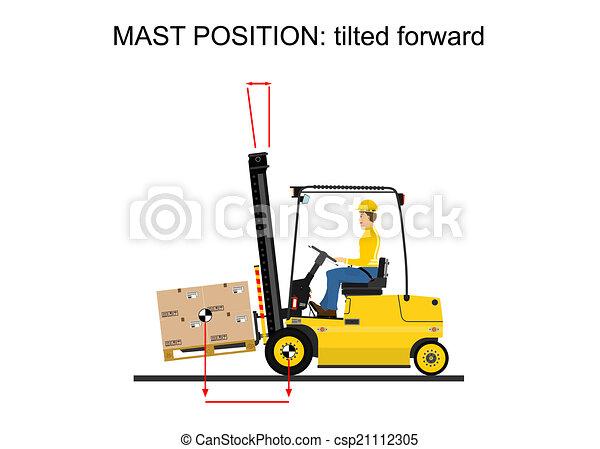 Forklift - csp21112305