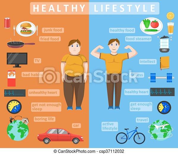 Información de estilo de vida saludable - csp37112032