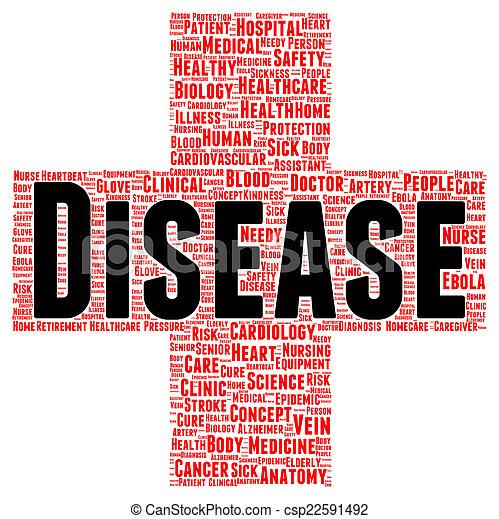 Enfermedad de la palabra nube - csp22591492