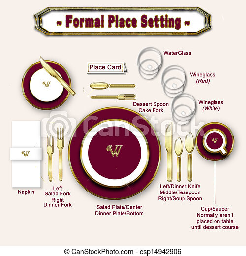 Formal Table Setting Diagram - csp14942906  sc 1 st  Can Stock Photo & Formal table setting diagram. Teaching diagram showing placement of ...