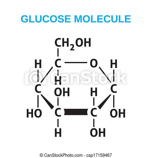 Formel Traubenzucker Strukturell