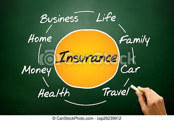 forsikring - csp26239912