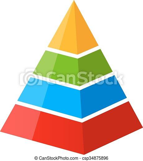 Four part pyramid diagram - csp34875896
