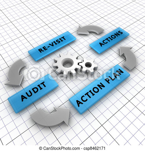 Four steps of the audit process in order to audit a company - csp8462171