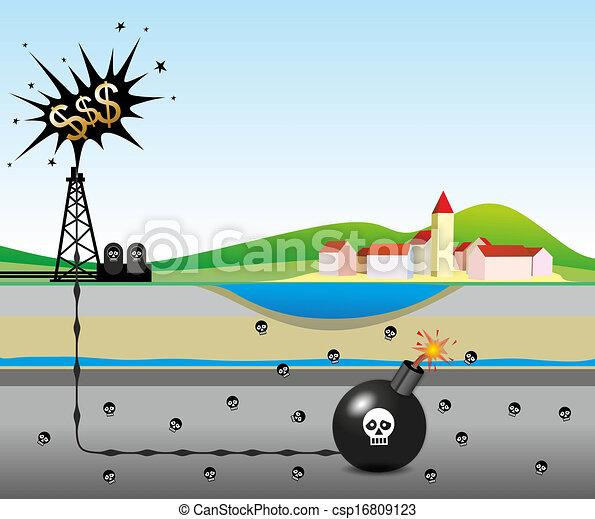 fracking - csp16809123