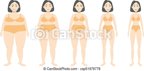 From fat to fit. - csp51979778