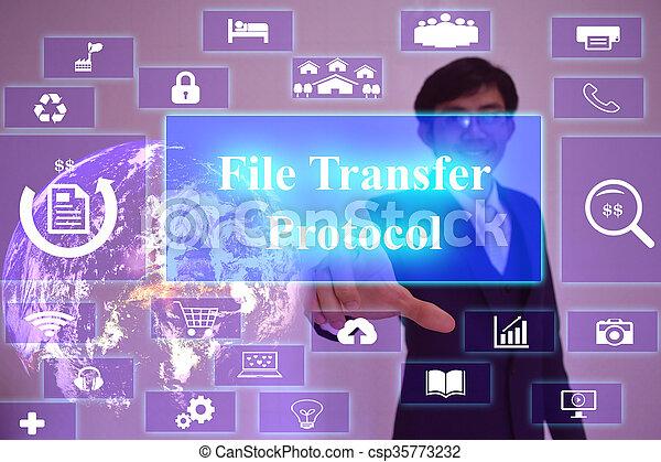 Ftp Concept Protocol Zakelijk Gemeubileerd Overdracht