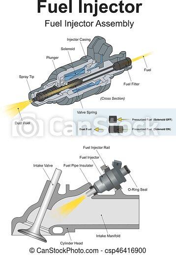 fuel-injector-vector-clipart_csp46416900