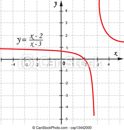 Función gráfica Vector - csp13442000