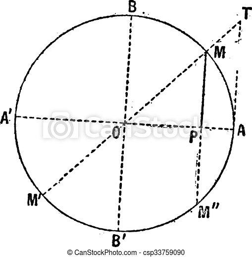 Diagrama de función sine (Matemáticas) grabado antiguo - csp33759090