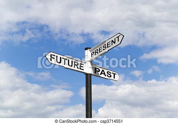 Future Past & Present signpost in the sky - csp3714551