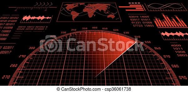 futuriste, hud., radar, interface, écran, utilisateur - csp36061738