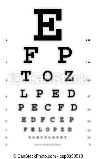 Fuzzy Eye Chart Sight Defect Test