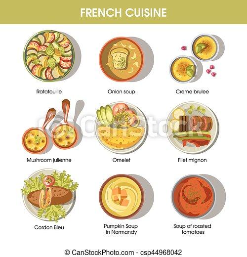 Gabarits Cuisine Plats Nourriture Menu Francais Vecteur
