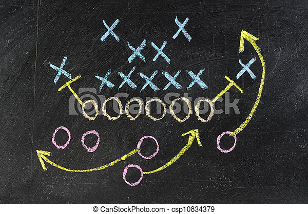 Game strategy drawn with white chalk on a blackboard. - csp10834379