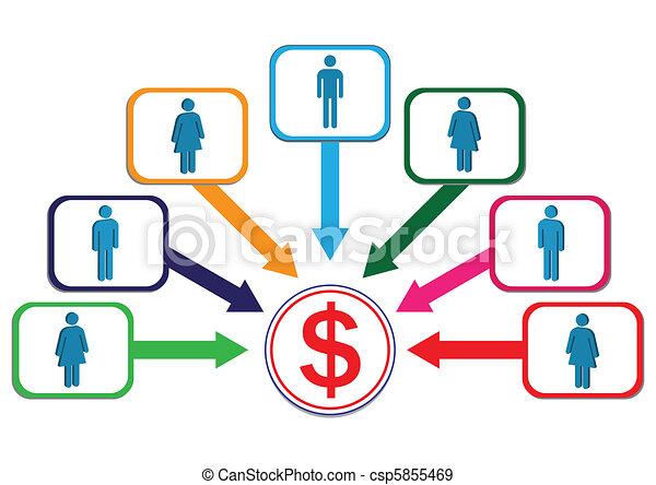 El beneficio contribuye con la ilustración de los empleados en vector - csp5855469