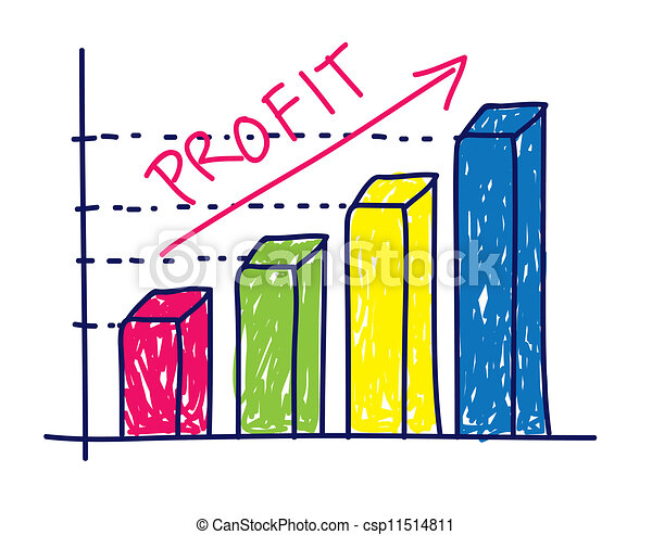 Carta gráfica de ganancias - csp11514811