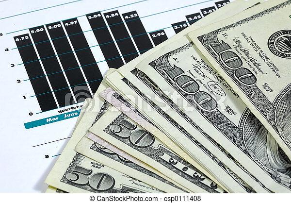 ganancias - csp0111408