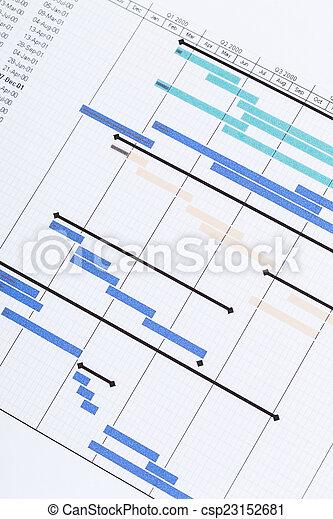 Gantt chart - csp23152681