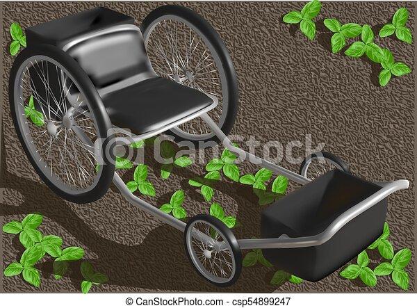 Etonnant Garden Seat With Wheels   Csp54899247