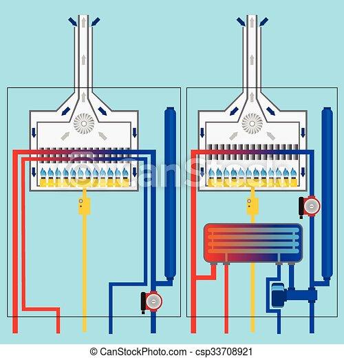 Gas boilers with heat exchanger. vector.