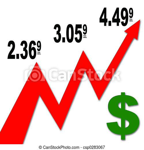 Gas Prices Increase Chart - csp0283067