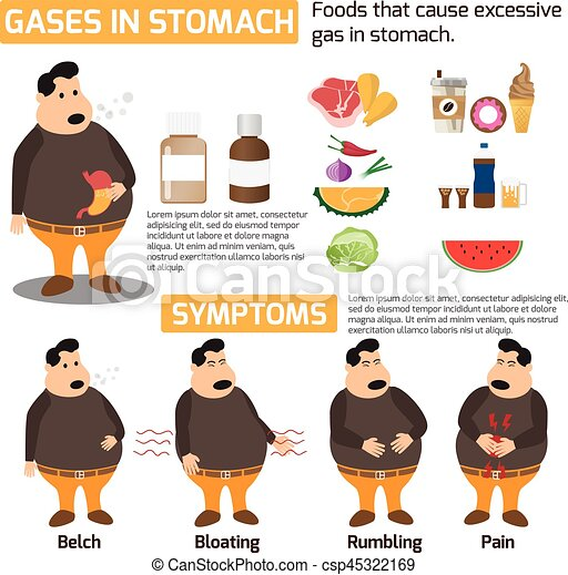 Gases in stomach infographics health concept. symptoms and treatments for gases in stomach and food avoid. vector illustration. - csp45322169