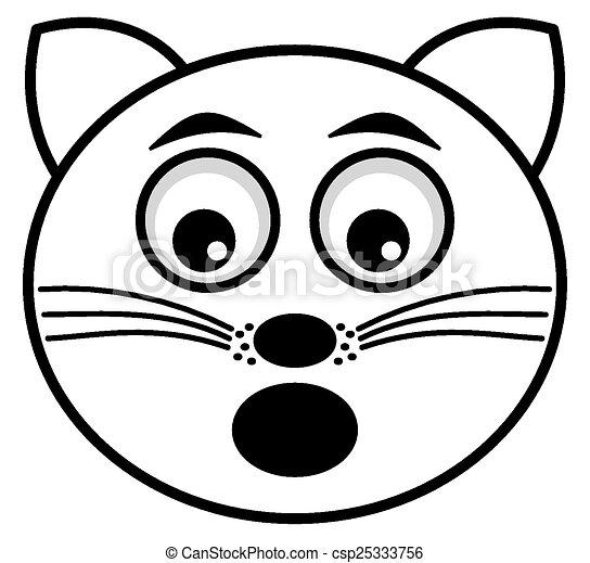 Gatto icona sorpreso faccia for Gatto clipart