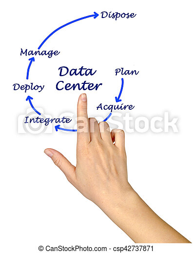 gegevensmidden - csp42737871