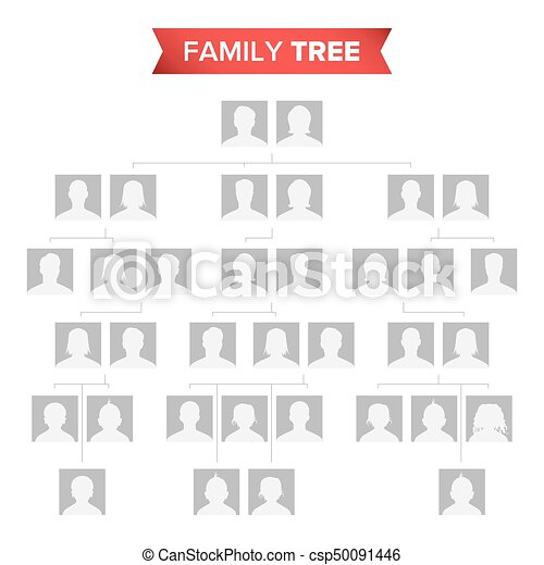 Genealogical Tree Blank Vector Family History Tree With Default