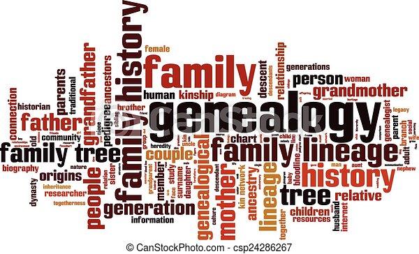genealogy word cloud concept vector illustration rh canstockphoto com genealogy clip art not related genealogy clip art free
