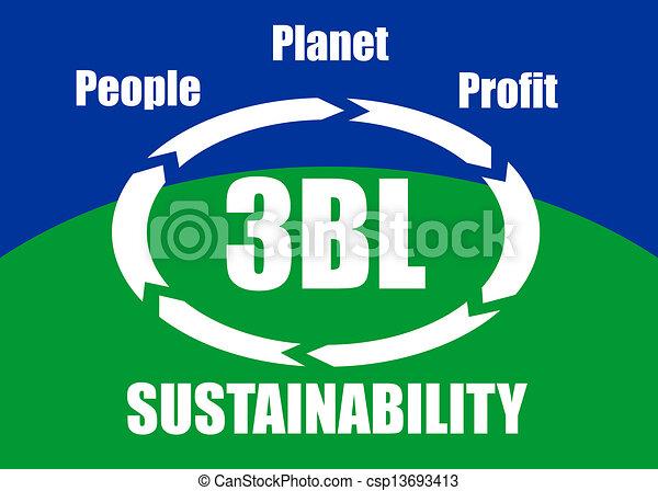 Gente, planeta, beneficios, sustainabi - csp13693413