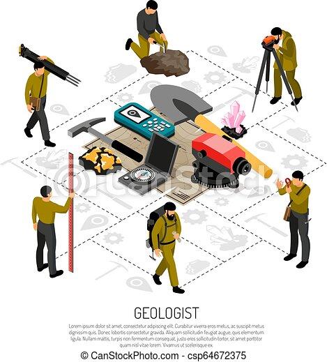 Geologist Isometric Composition - csp64672375