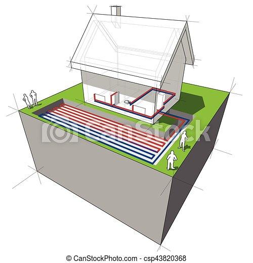 Planar Or Areal Geothermal Heat Pump Diagram Of A Simple Detached