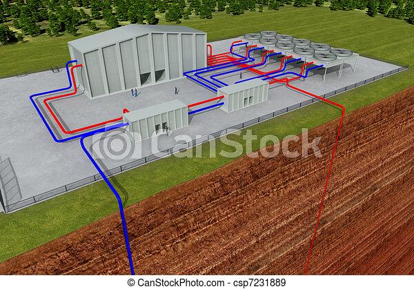 geothermal, systém - csp7231889