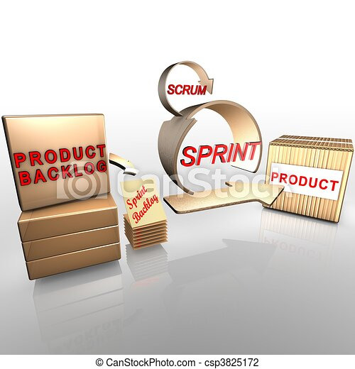 gerência, ágil, scrum, projeto, development., software - csp3825172