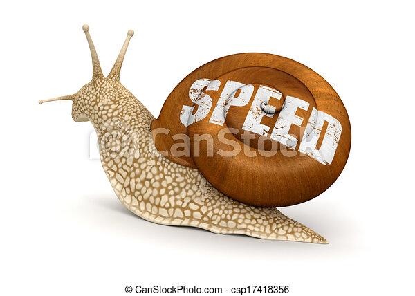 Geschwindigkeit Schnecke
